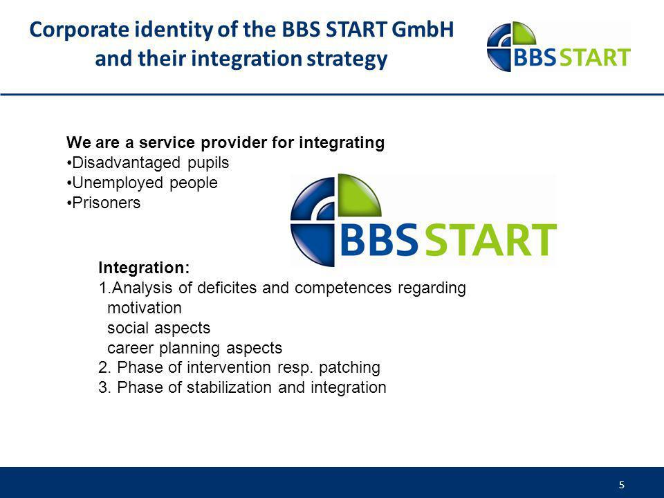 Corporate identity of the BBS START GmbH and their integration strategy
