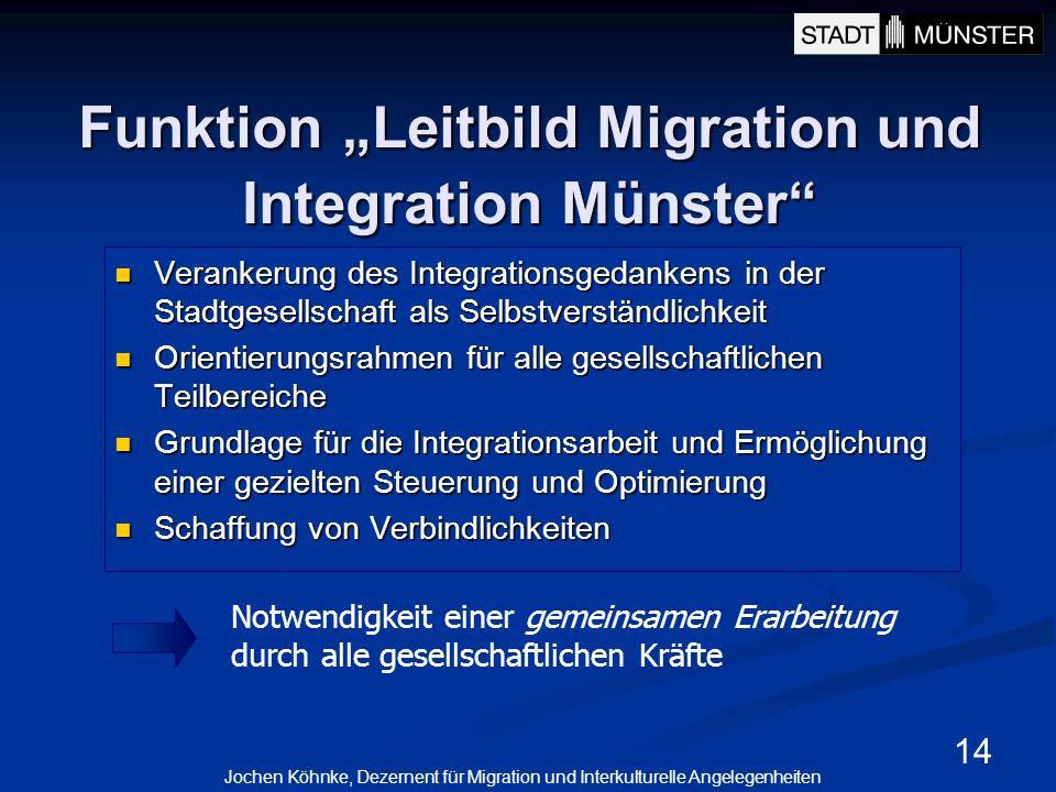 "Funktion ""Leitbild Migration und Integration Münster"