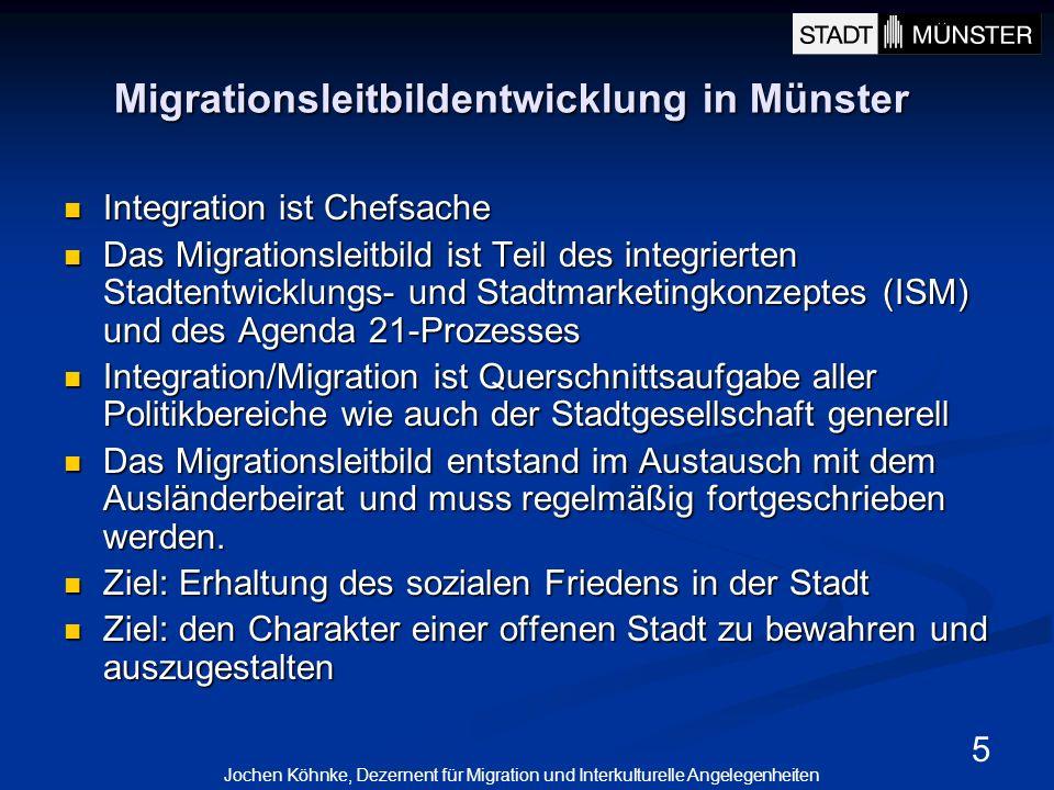 Migrationsleitbildentwicklung in Münster