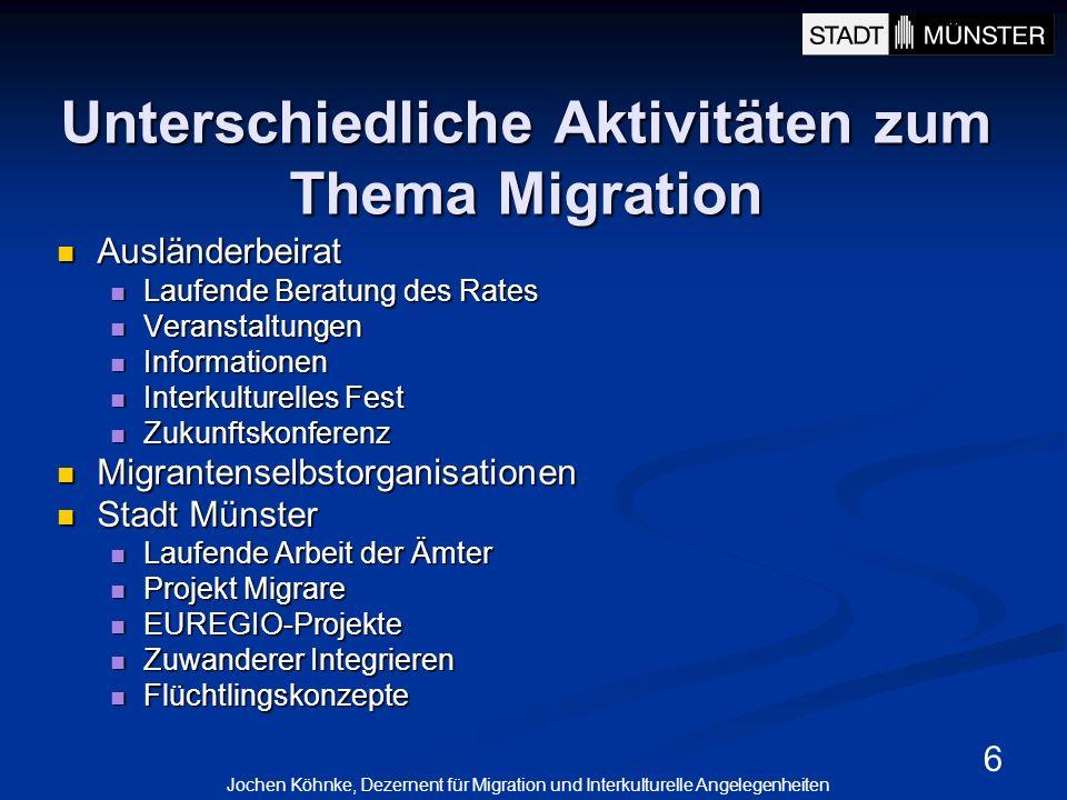 Unterschiedliche Aktivitäten zum Thema Migration