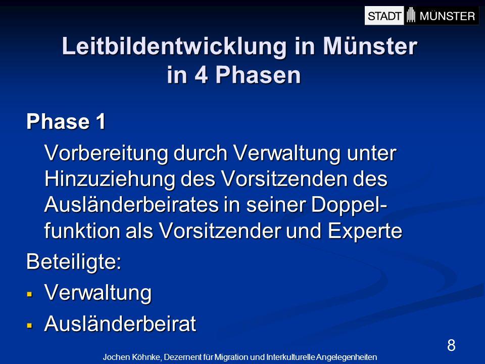 Leitbildentwicklung in Münster in 4 Phasen