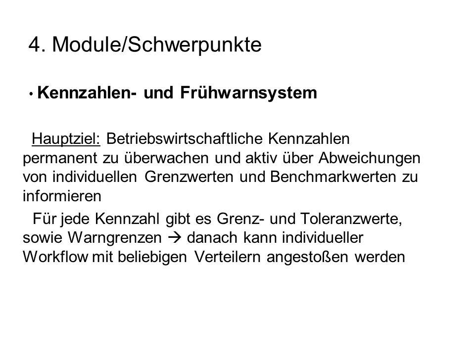 4. Module/Schwerpunkte • Kennzahlen- und Frühwarnsystem.