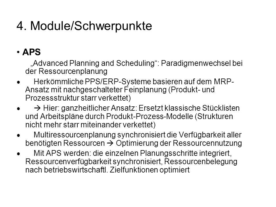 4. Module/Schwerpunkte • APS