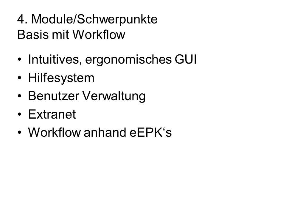 4. Module/Schwerpunkte Basis mit Workflow