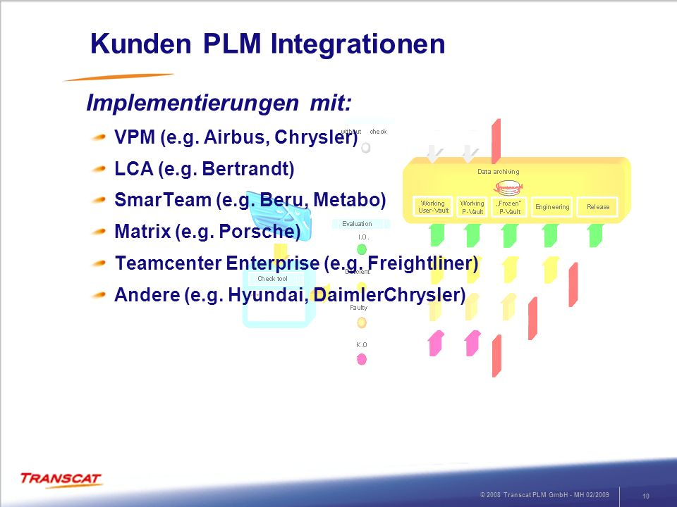 Kunden PLM Integrationen