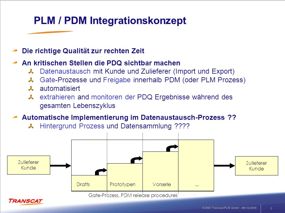 PLM / PDM Integrationskonzept