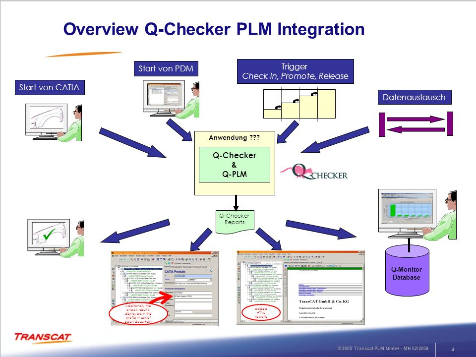 Overview Q-Checker PLM Integration