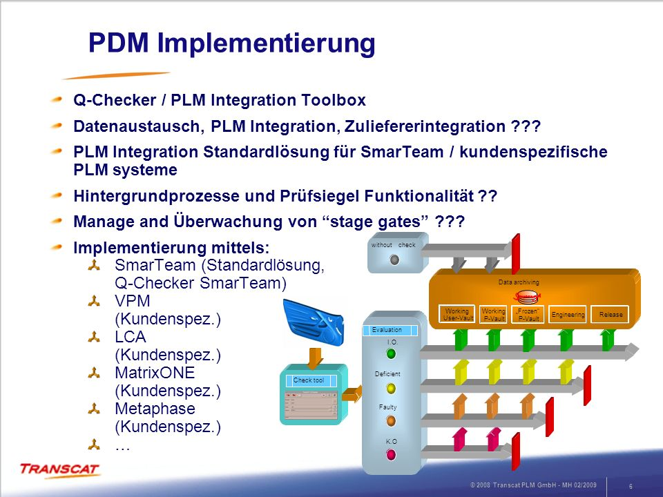 PDM Implementierung Q-Checker / PLM Integration Toolbox