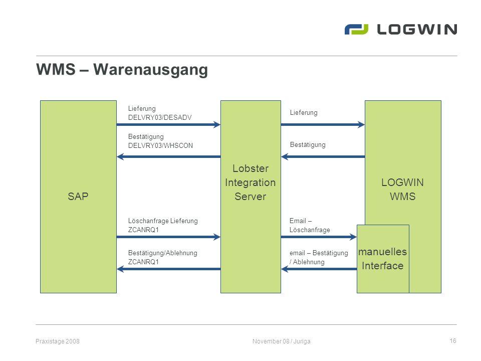 WMS – Warenausgang SAP Lobster Integration Server LOGWIN WMS manuelles