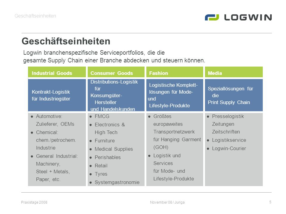 Geschäftseinheiten Geschäftseinheiten. Logwin branchenspezifische Serviceportfolios, die die.
