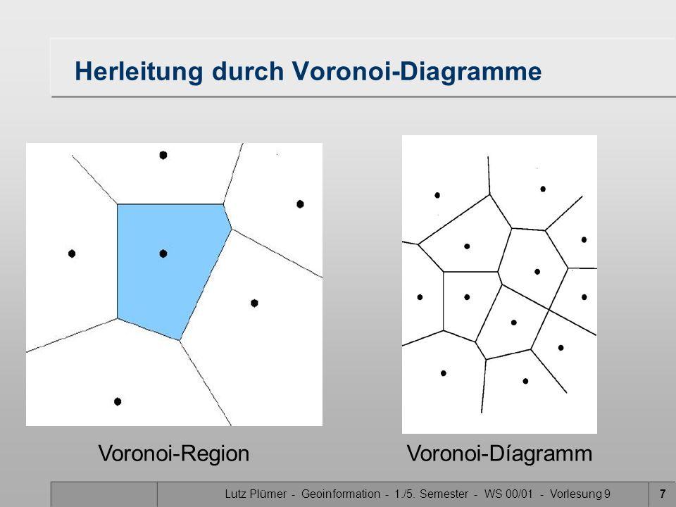 Herleitung durch Voronoi-Diagramme