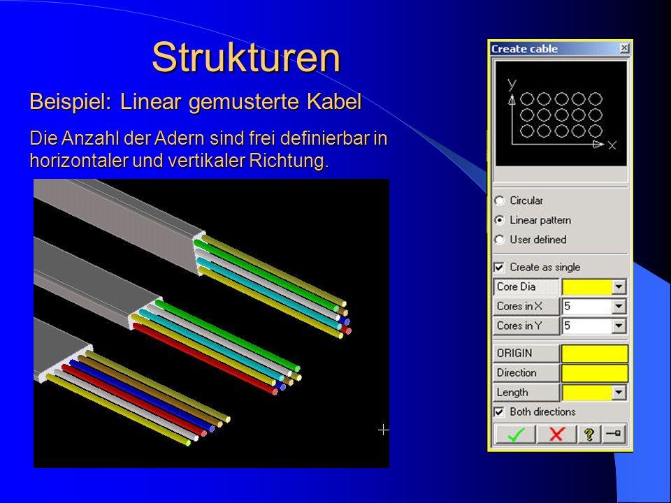 Strukturen Beispiel: Linear gemusterte Kabel
