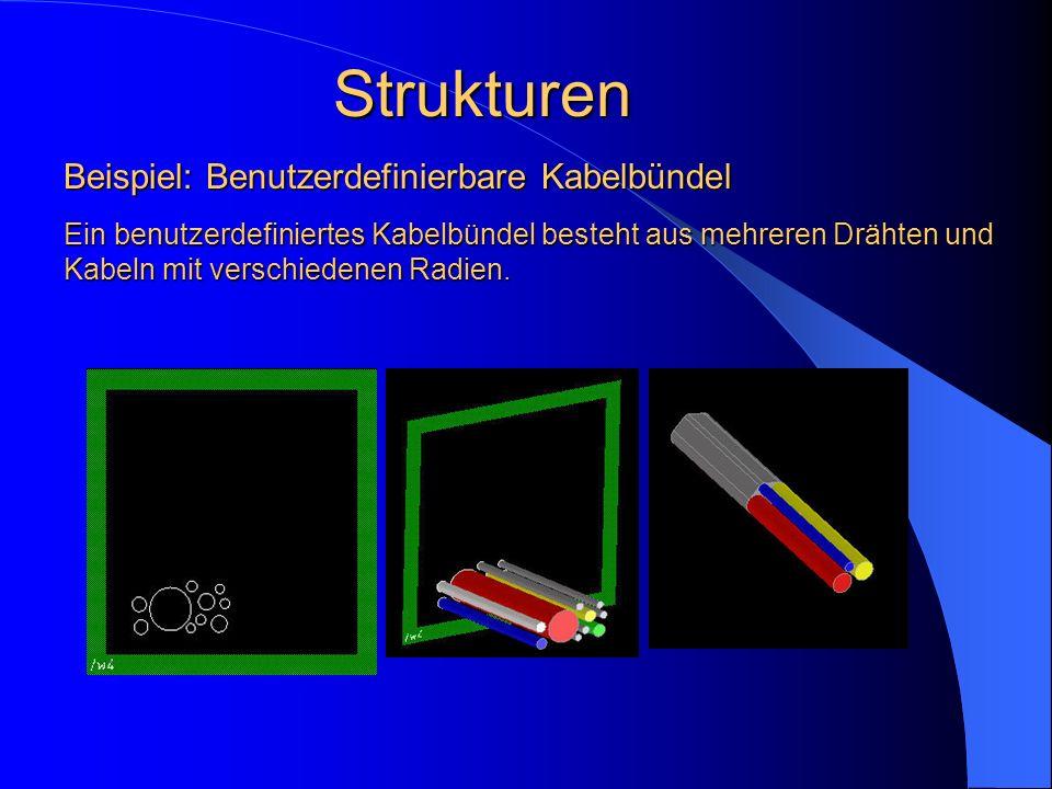 Strukturen Beispiel: Benutzerdefinierbare Kabelbündel