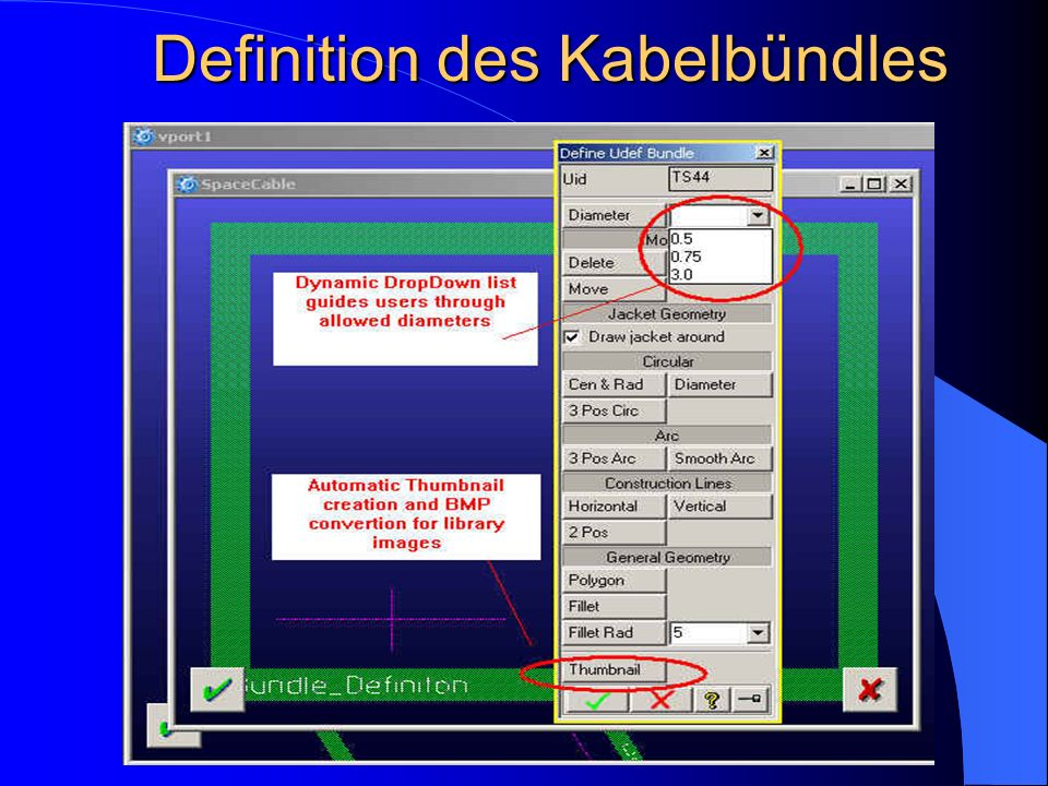 Definition des Kabelbündles