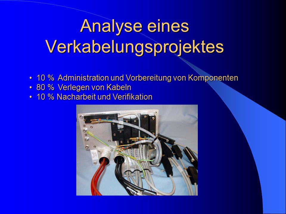 Analyse eines Verkabelungsprojektes