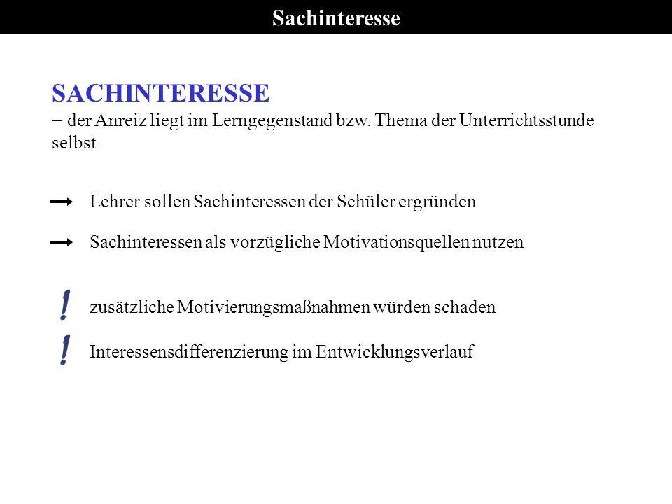 SACHINTERESSE Sachinteresse