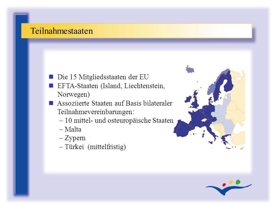 Teilnahmestaaten Die 15 Mitgliedsstaaten der EU