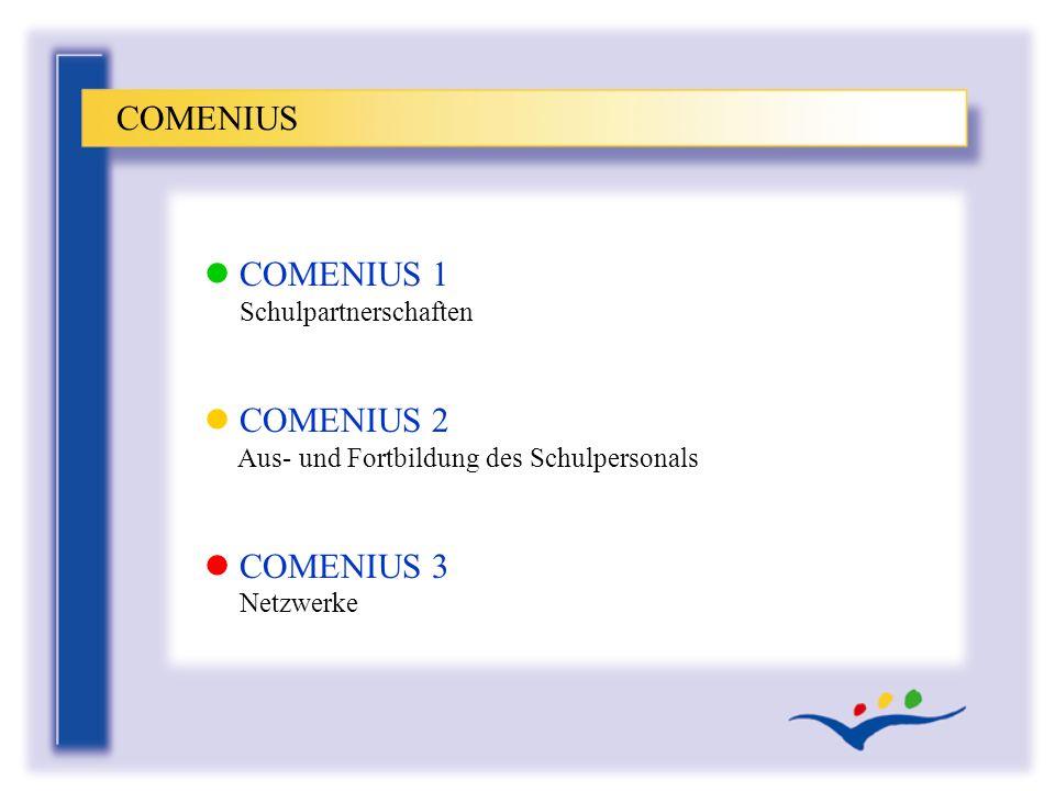 COMENIUS COMENIUS 1 Schulpartnerschaften. COMENIUS 2 Aus- und Fortbildung des Schulpersonals.