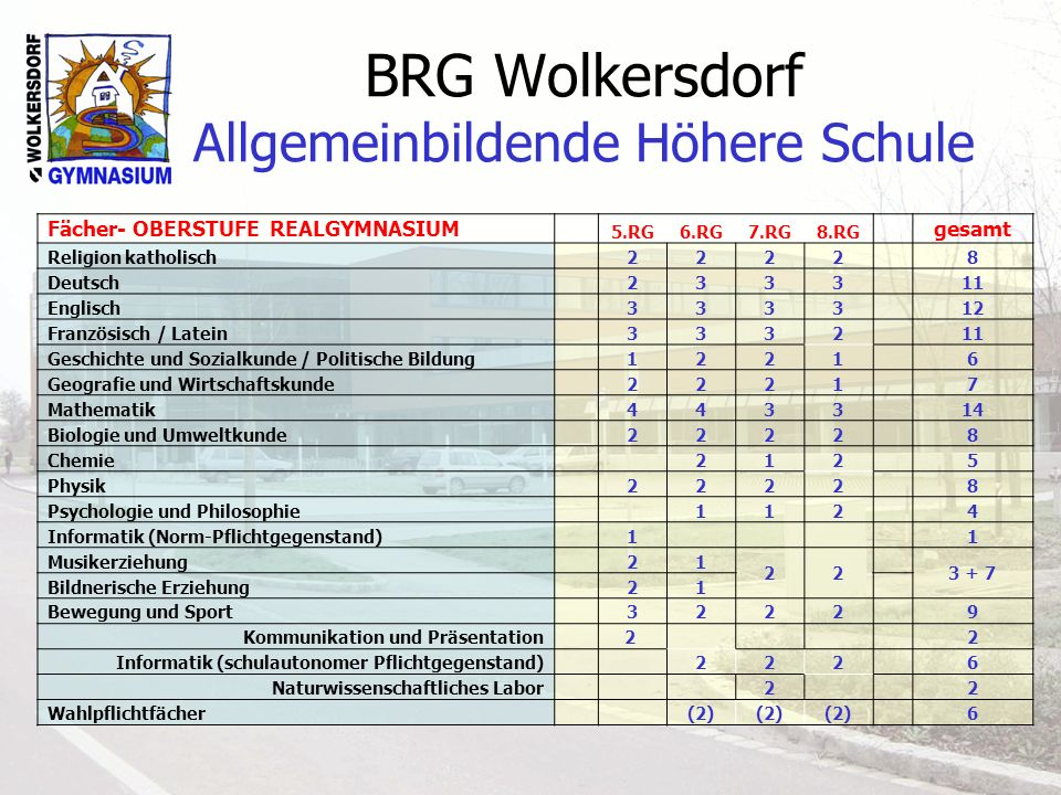 BRG Wolkersdorf Allgemeinbildende Höhere Schule