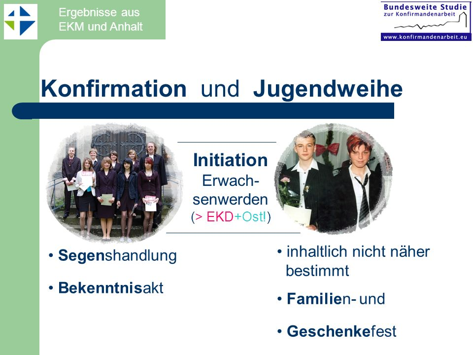 Initiation Erwach-senwerden (> EKD+Ost!)
