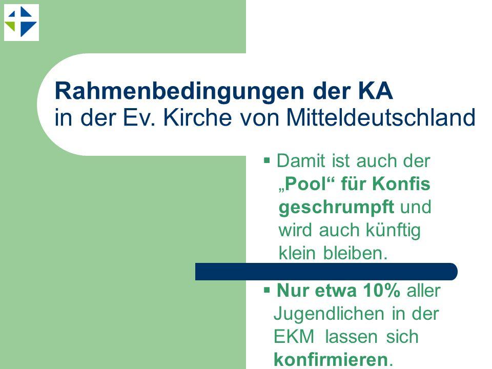 Rahmenbedingungen der KA in der Ev. Kirche von Mitteldeutschland