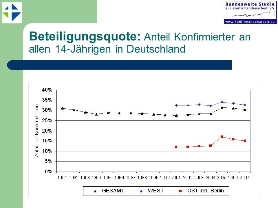Beteiligungsquote: Anteil Konfirmierter an allen 14-Jährigen in Deutschland