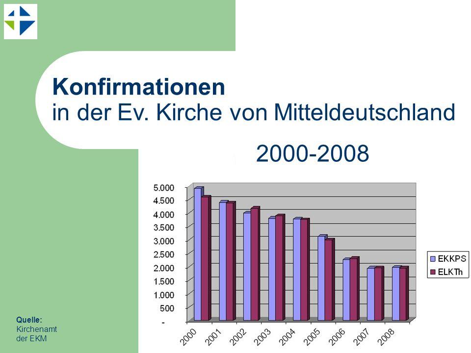 Konfirmationen in der Ev. Kirche von Mitteldeutschland