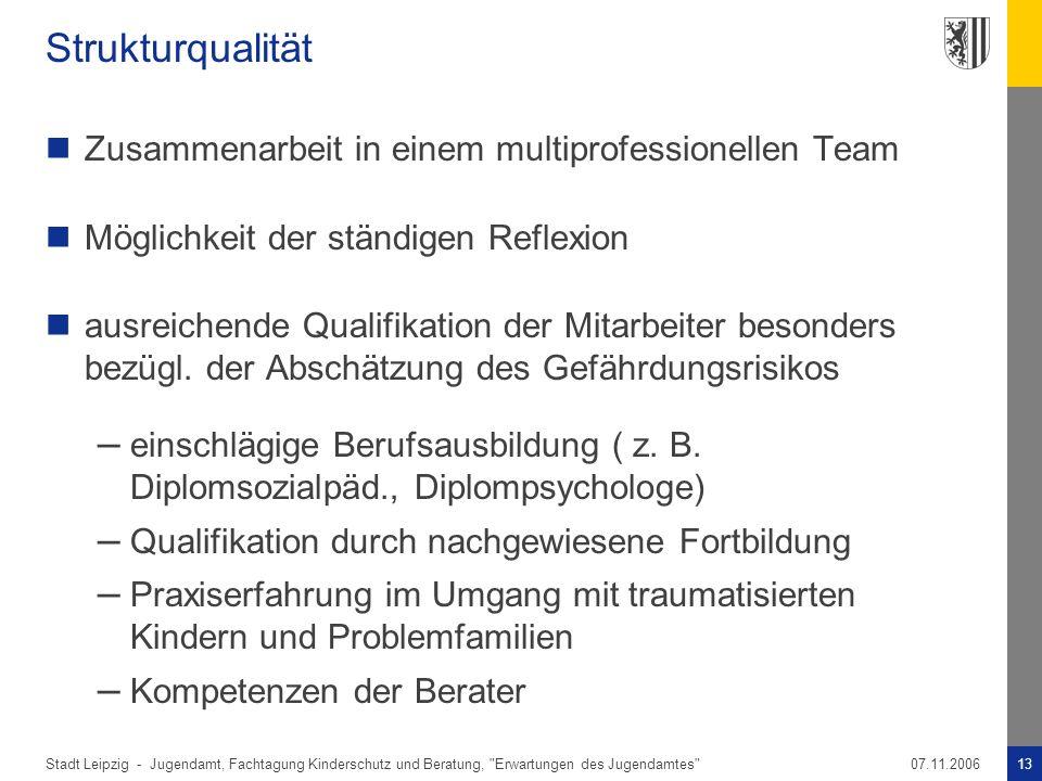 Strukturqualität Zusammenarbeit in einem multiprofessionellen Team