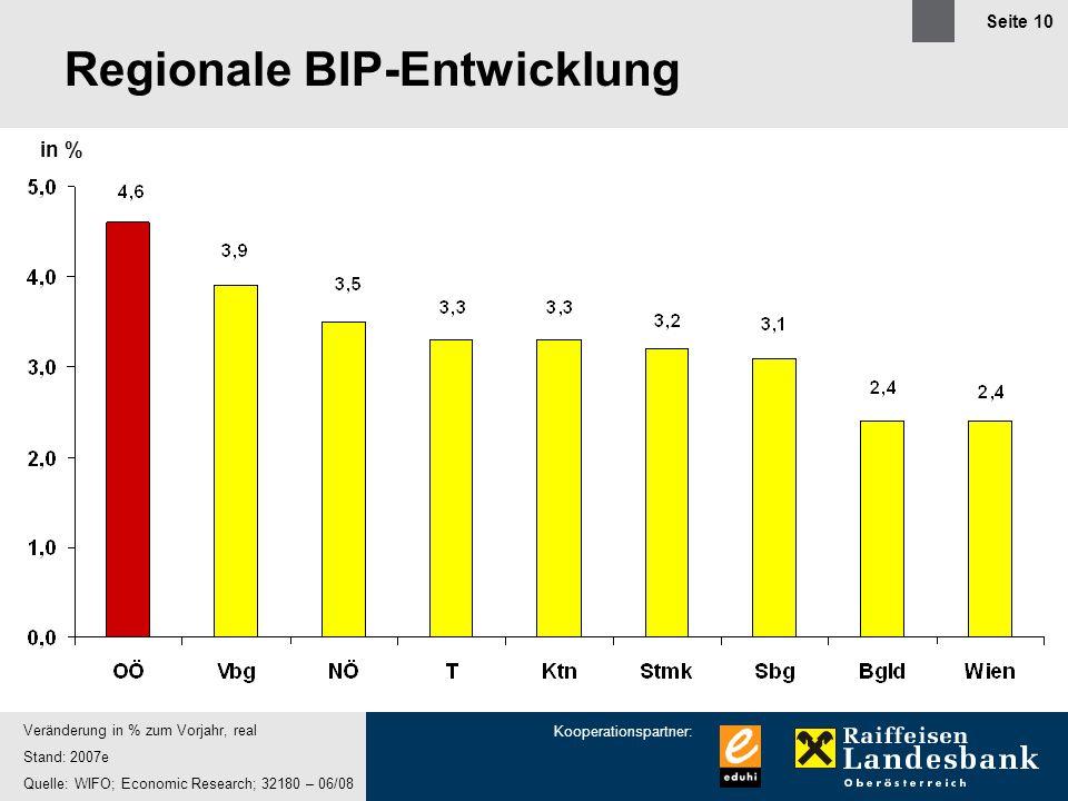 Regionale BIP-Entwicklung