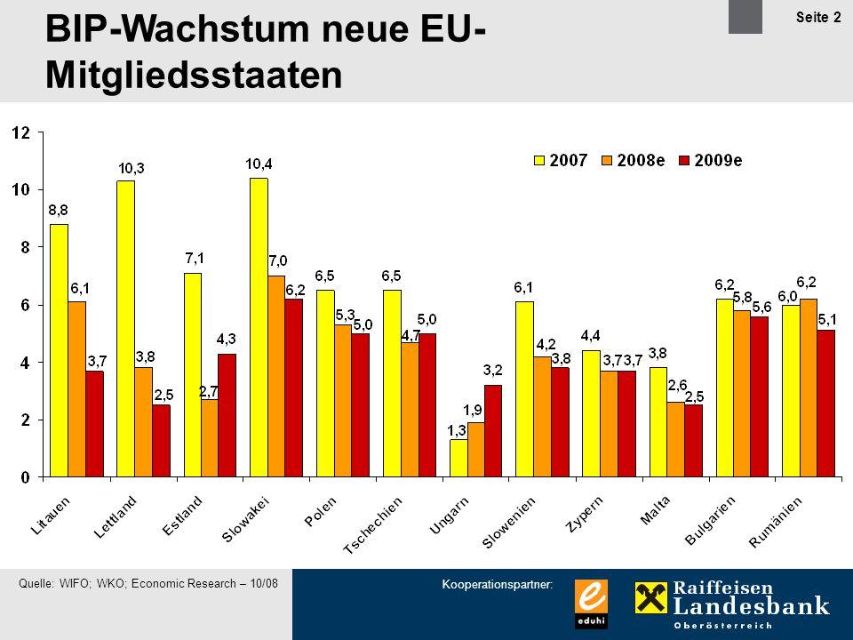 BIP-Wachstum neue EU-Mitgliedsstaaten