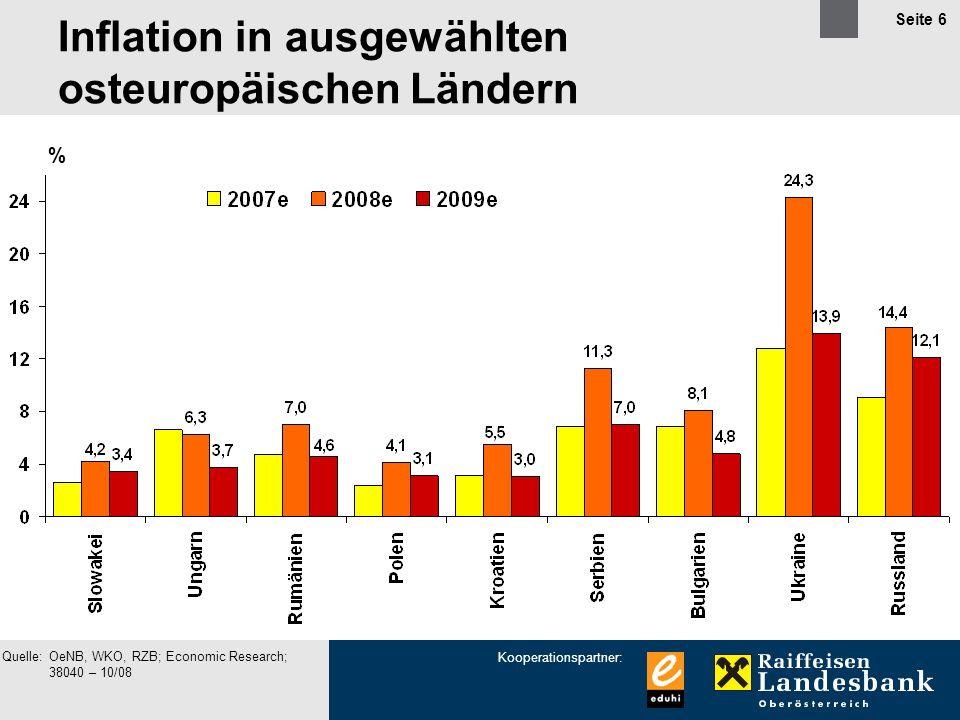 Inflation in ausgewählten osteuropäischen Ländern