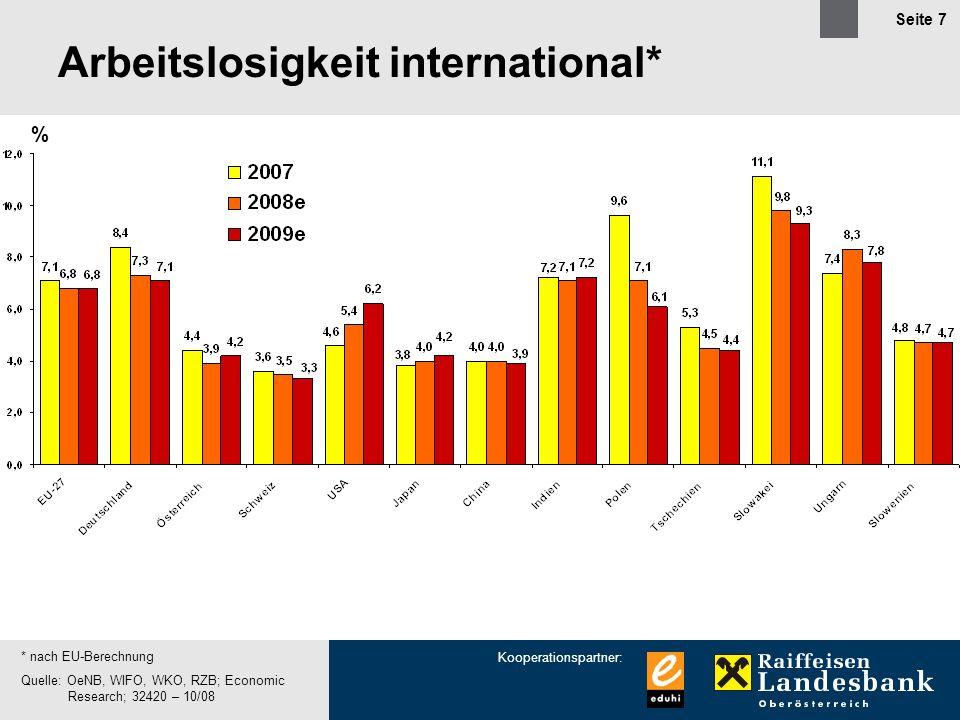 Arbeitslosigkeit international*