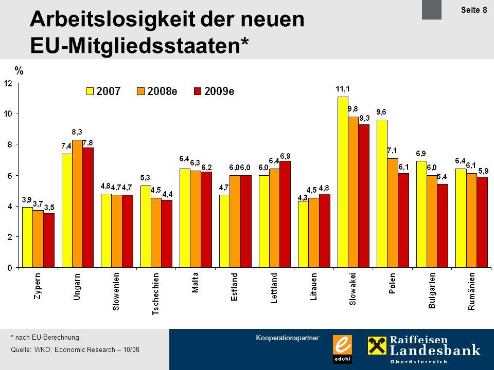 Arbeitslosigkeit der neuen EU-Mitgliedsstaaten*