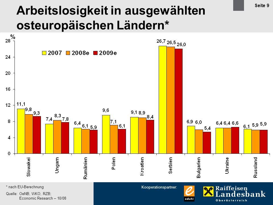 Arbeitslosigkeit in ausgewählten osteuropäischen Ländern*