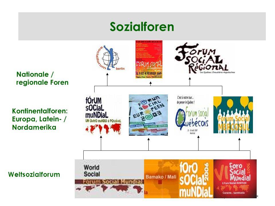 Sozialforen Nationale / regionale Foren