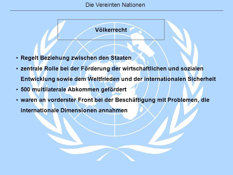 Völkerrecht Regelt Beziehung zwischen den Staaten.