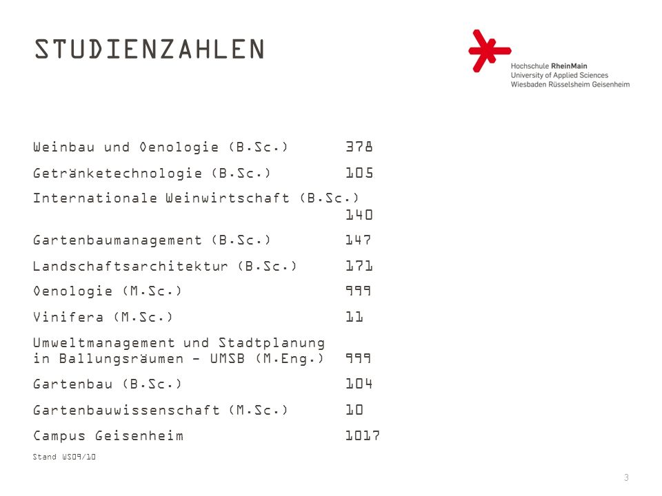 Studienzahlen Weinbau und Oenologie (B.Sc.) 378