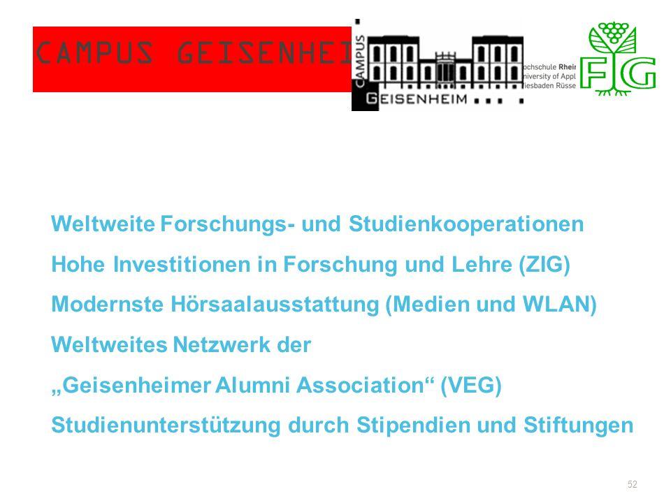 Campus Geisenheim Weltweite Forschungs- und Studienkooperationen