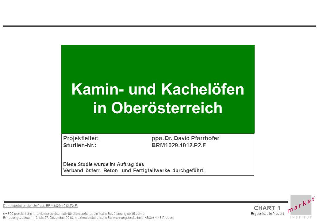 Kamin- und Kachelöfen in Oberösterreich