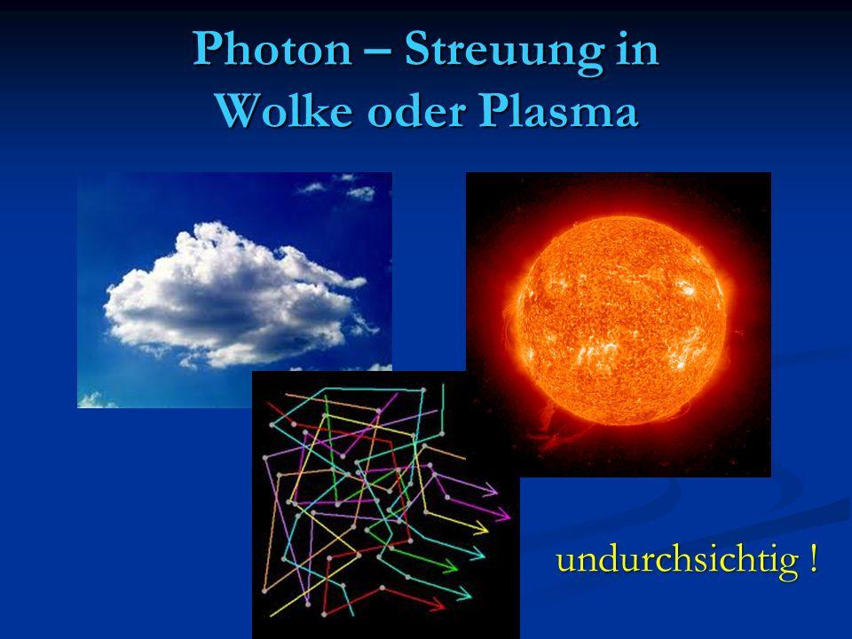 Photon – Streuung in Wolke oder Plasma