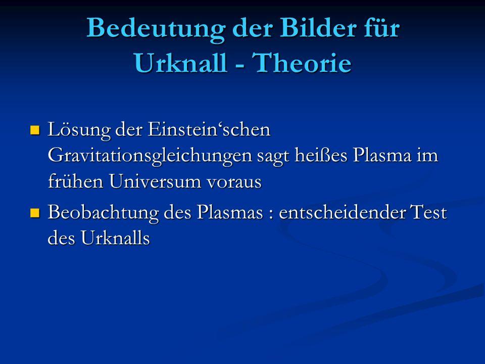 Bedeutung der Bilder für Urknall - Theorie