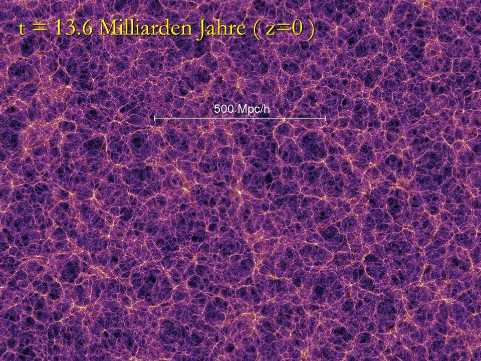 t = 13.6 Milliarden Jahre ( z=0 )