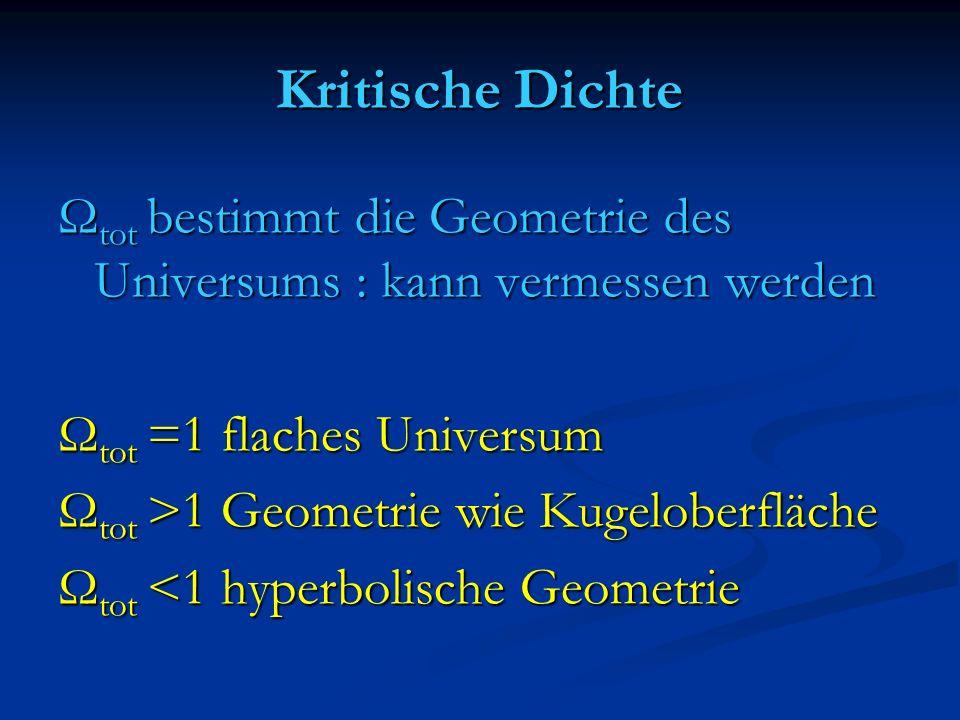 Kritische Dichte Ωtot bestimmt die Geometrie des Universums : kann vermessen werden. Ωtot =1 flaches Universum.