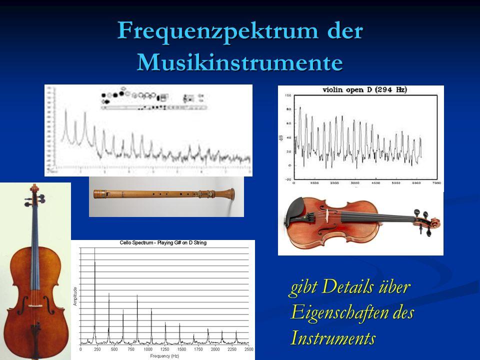 Frequenzpektrum der Musikinstrumente