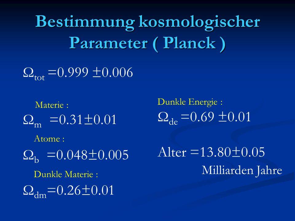 Bestimmung kosmologischer Parameter ( Planck )