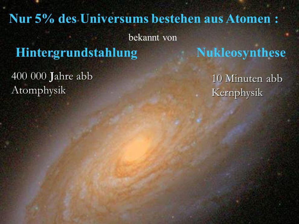 bekannt von Nur 5% des Universums bestehen aus Atomen :