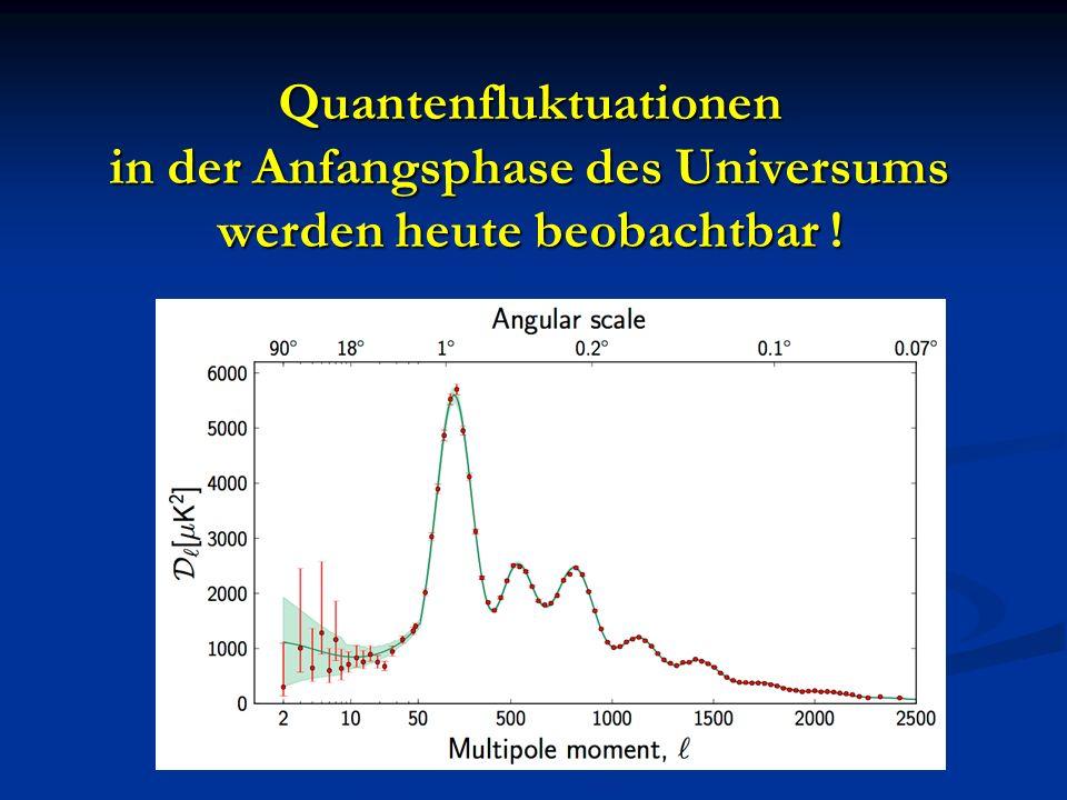 Quantenfluktuationen in der Anfangsphase des Universums werden heute beobachtbar !