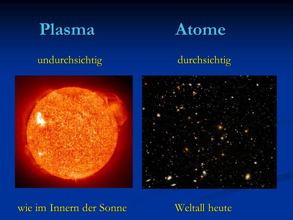 Plasma Atome undurchsichtig wie im Innern der Sonne durchsichtig
