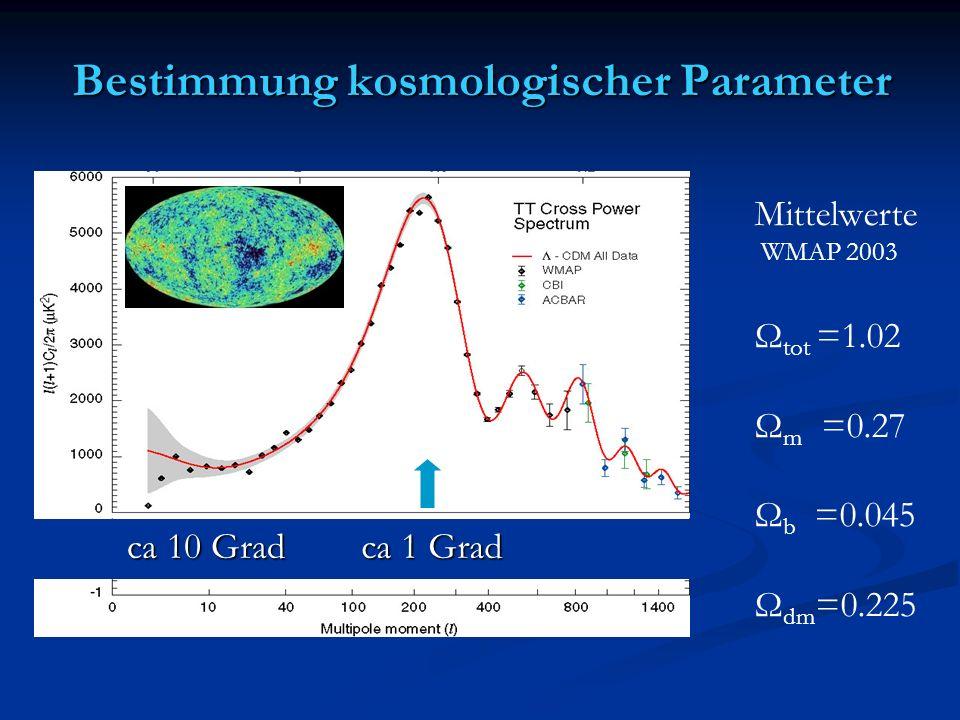 Bestimmung kosmologischer Parameter