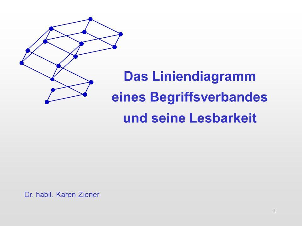 Das Liniendiagramm eines Begriffsverbandes und seine Lesbarkeit